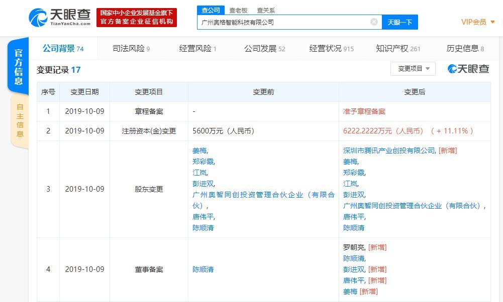 腾讯投资广州奥格智能 成第三大股东