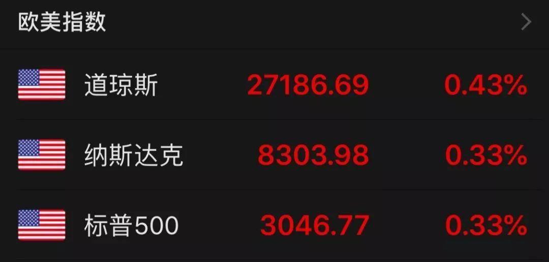 美联储年内第三次降息,符合市场预期